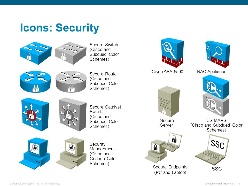 Security Ibm Services