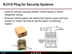 Telephony Troubleshooting in the Home  ppt video online