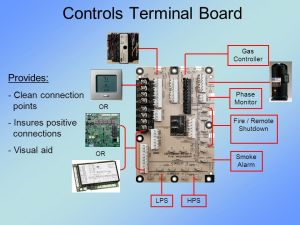 Command Center Terminal Board RTUMP Controller (Opt)  ppt video online download