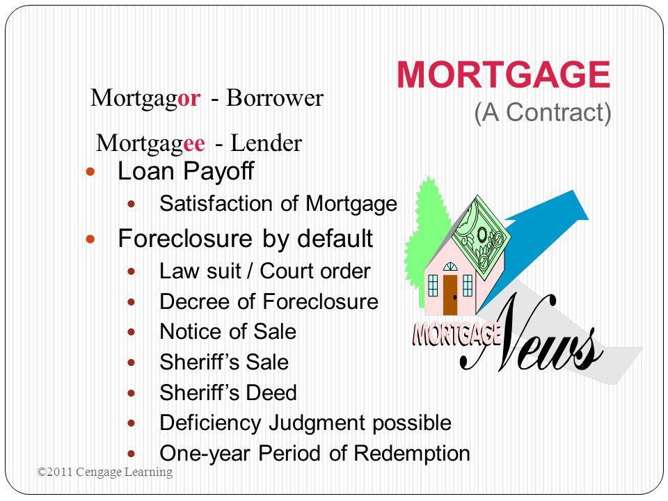Contract Loan Repayment