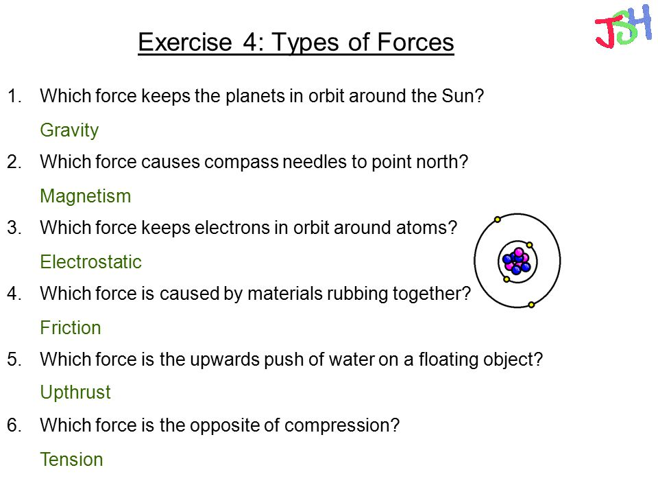 Force Friction Force Gravity