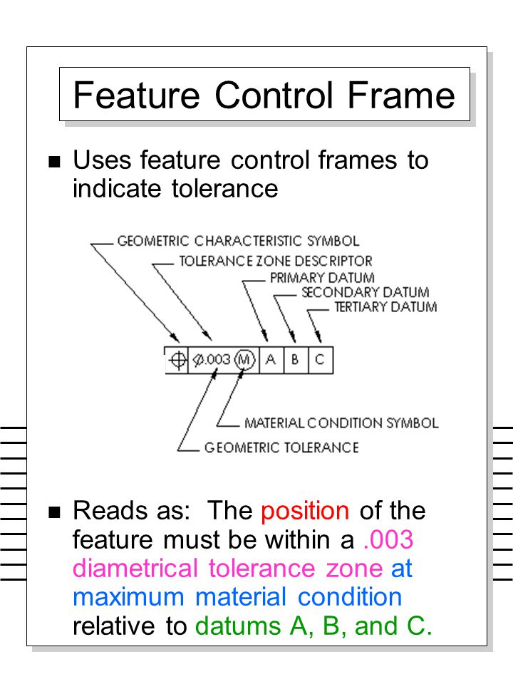 feature control frame symbols | Frameswall.co