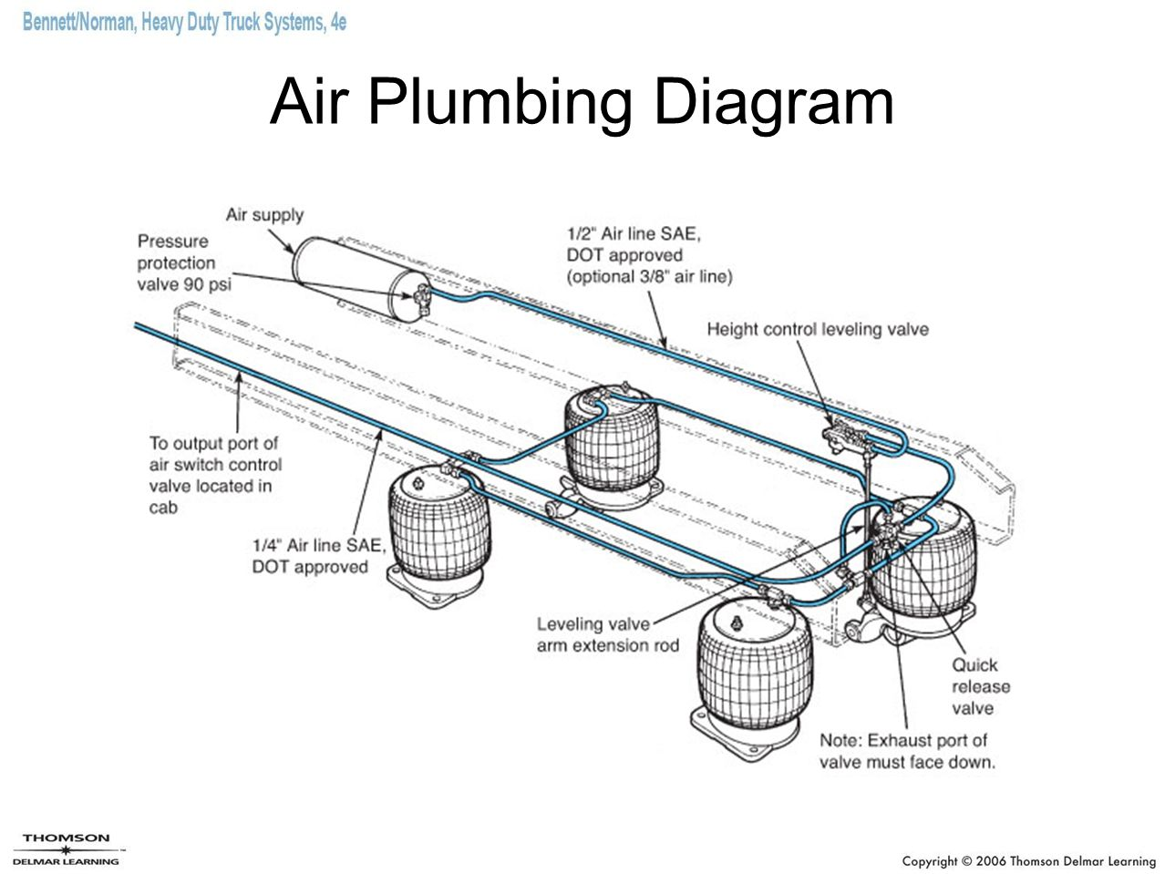 4 Air Ride Valve Diagram