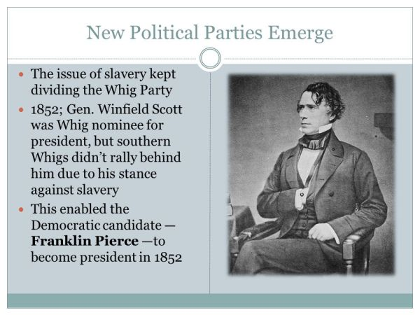 The Divisive politics of slavery - ppt video online download