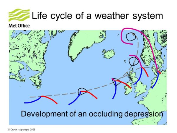 Sailing Weather Penny Tranter 1 February 2015 PowerPoint ...