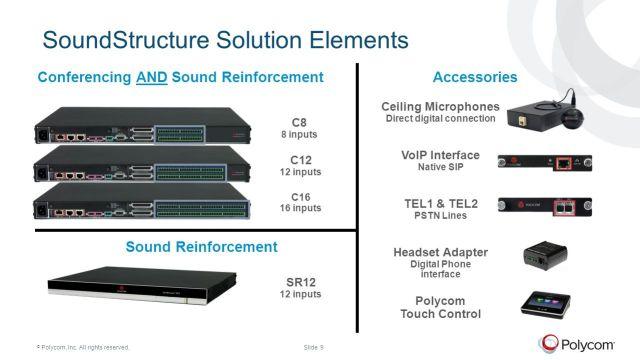Polycom SoundStructure C12 – INFOMEDIA COMMUNICATIONS