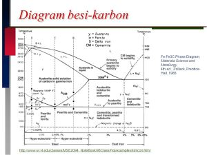 Baja Karbon(Steel)  ppt download