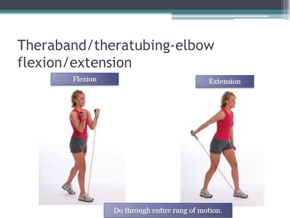 Pronation And Supination With Theraband Exercises