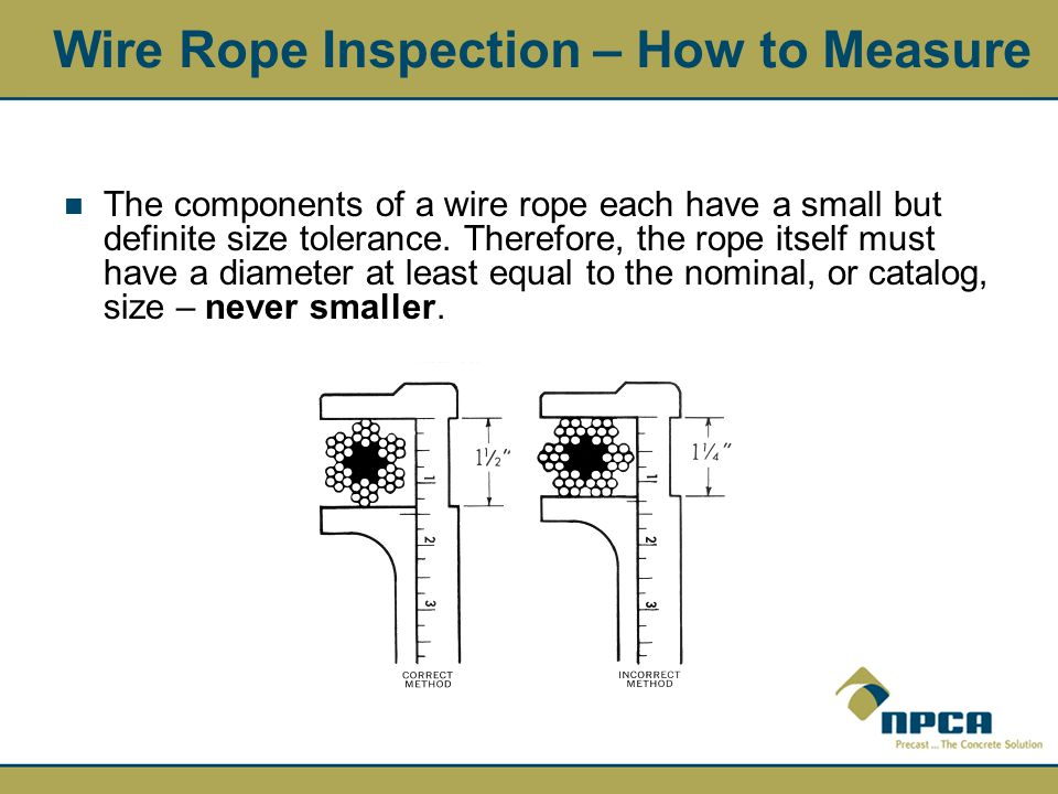 Perfect Crane Wire Rope Inspection Checklist Ensign - Wiring Diagram ...