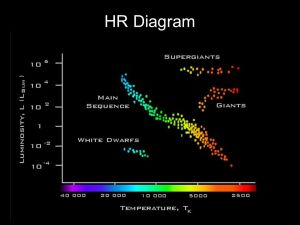 Stars and Their Characteristics  ppt video online download