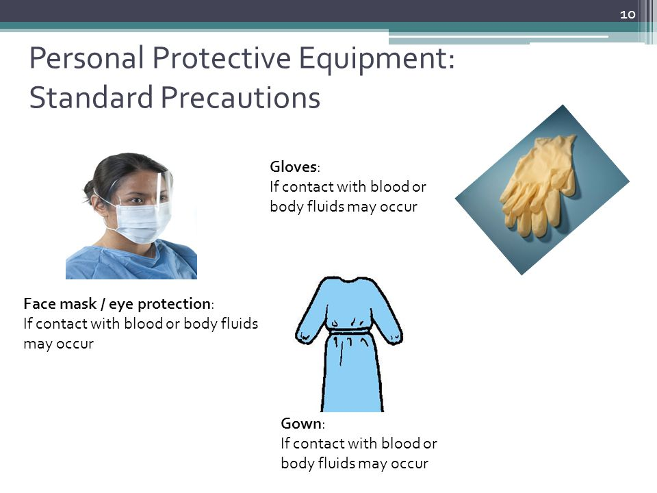 Personal Security Precautions