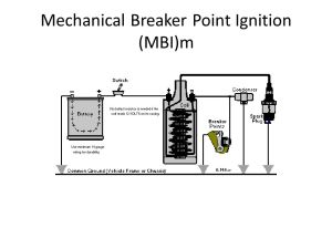 Ignition Systems Chapter # ppt video online download
