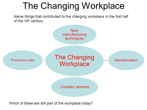 The Changing Workplace - ppt download