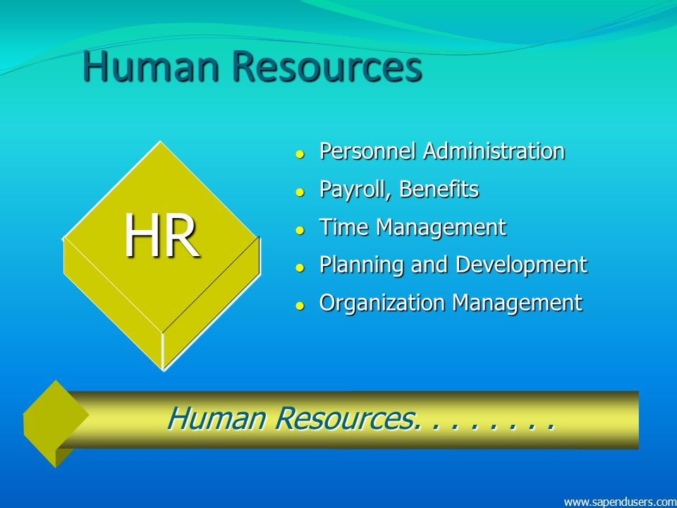 Fresh Direct Human Resources Contact