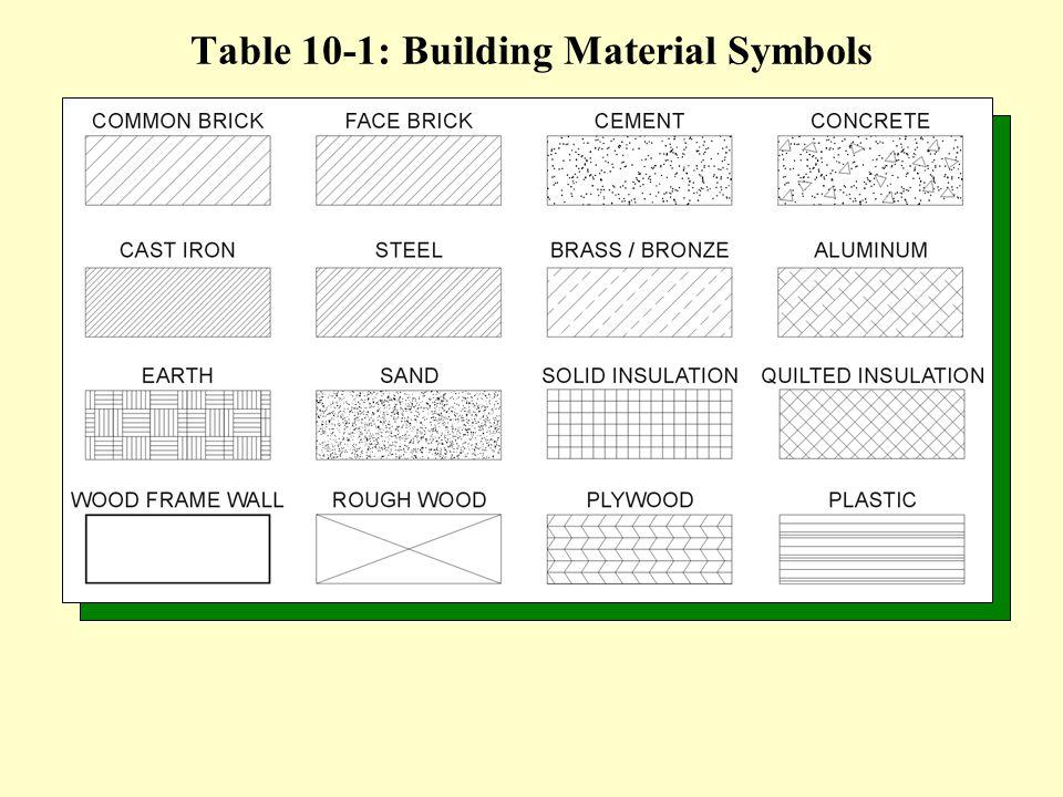 1 32 Scale Architect Scale