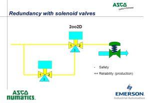 Redundant control system (RCS)  ppt video online download