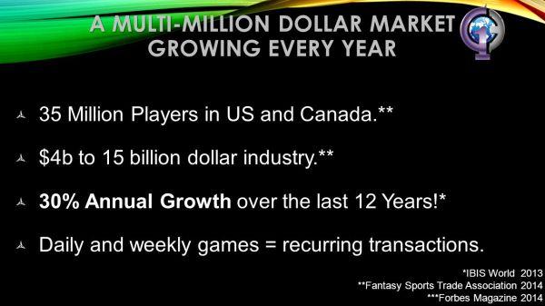Fantasy Sports Real Profits - ppt download