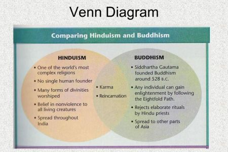 Ancient India And China Venn Diagram 4k Pictures 4k Pictures