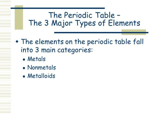 What are the three main types of elements on periodic table classification of elements the periodic table ppt online urtaz Image collections