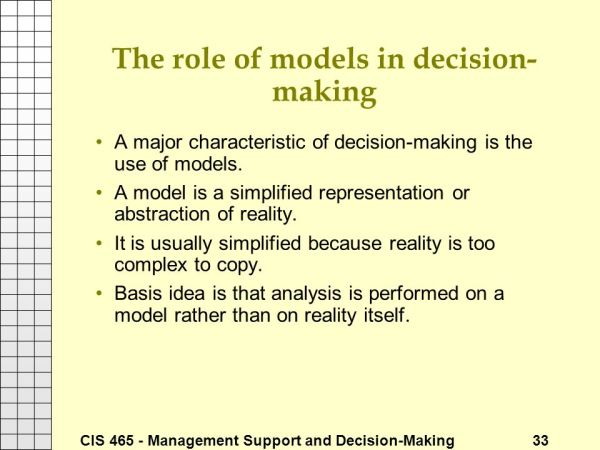 Management Support Systems and Decision-Making - ppt download
