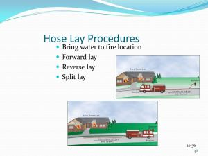 Fire Hose and Appliances  ppt video online download