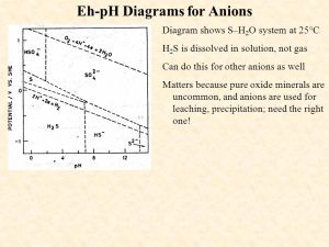 EhpH Diagrams  ppt video online download