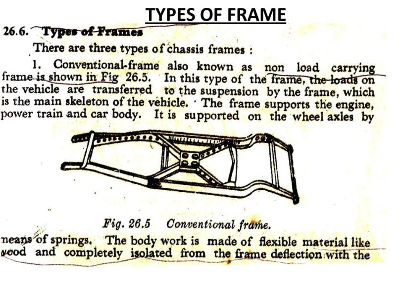 Conventional Frame Of Vehicle | Frameswalls.org