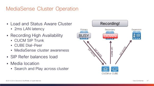Network Media Recording and Streaming with Cisco ...