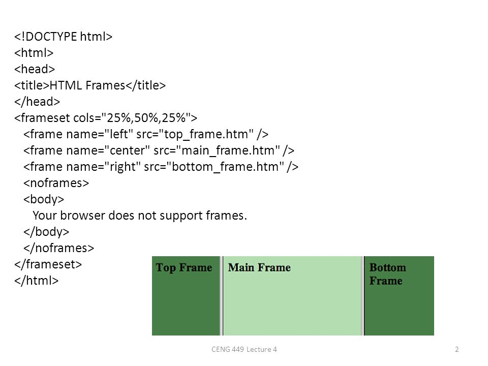 Html Target Frame Example | Framess.co