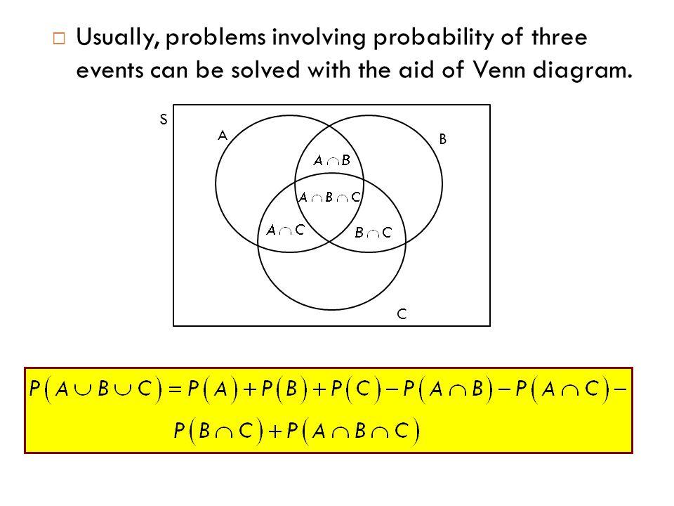 Problems Involving Venn Diagram