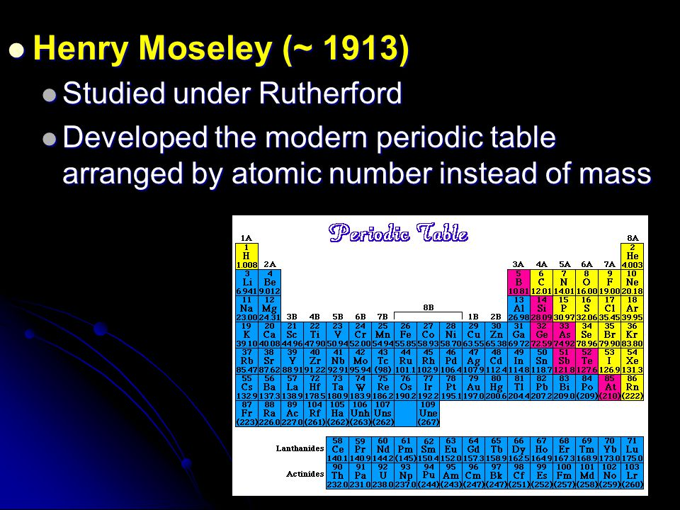hgj moseley atomic theory