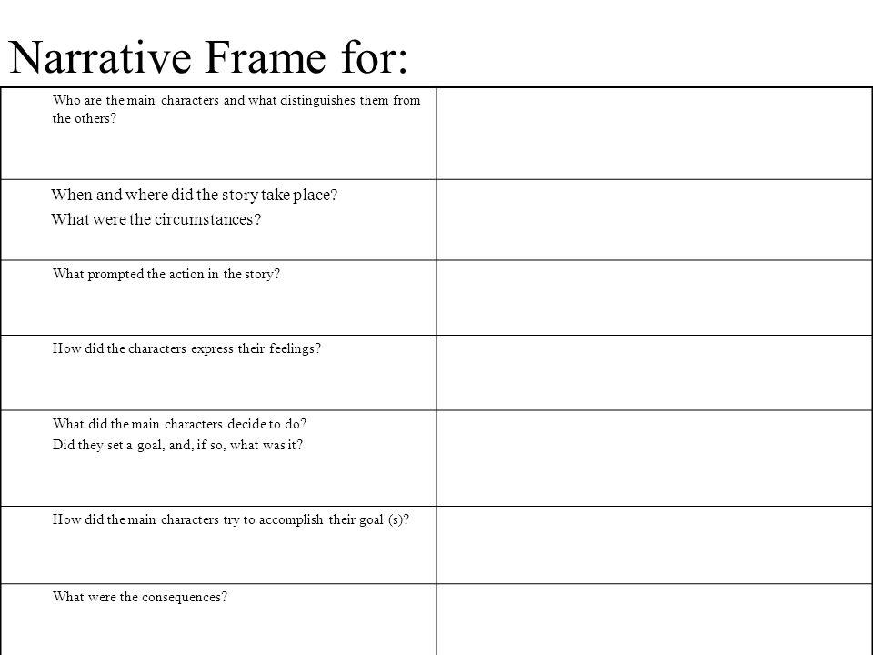 definition of framed narrative | Allframes5.org