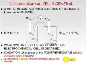 ELECTROCHEMICAL CELLS  ppt video online download