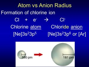 Chapter 7– Ionic Compounds & Metals  ppt download