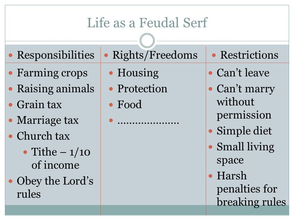 Feudalism And Knighthood