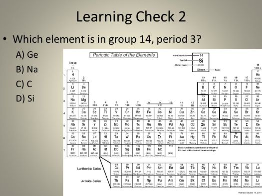 periodic table elements in groups 3 12 on - Periodic Table Group 3