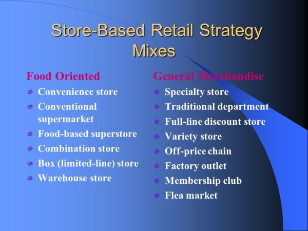 Retail Strategy Mix and Wheel of Retailing. - ppt download