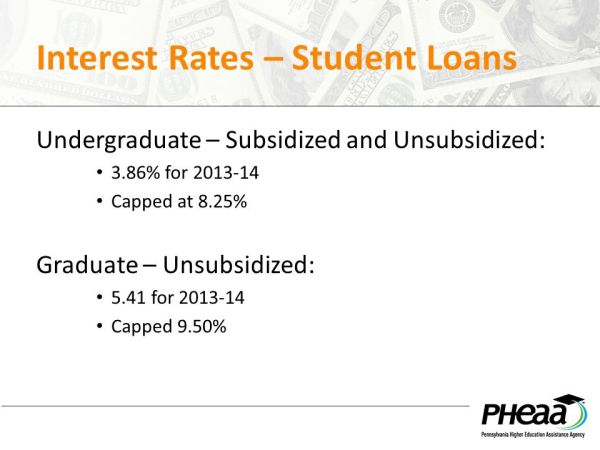 Financial Aid 101 Paying for Higher Education. - ppt download