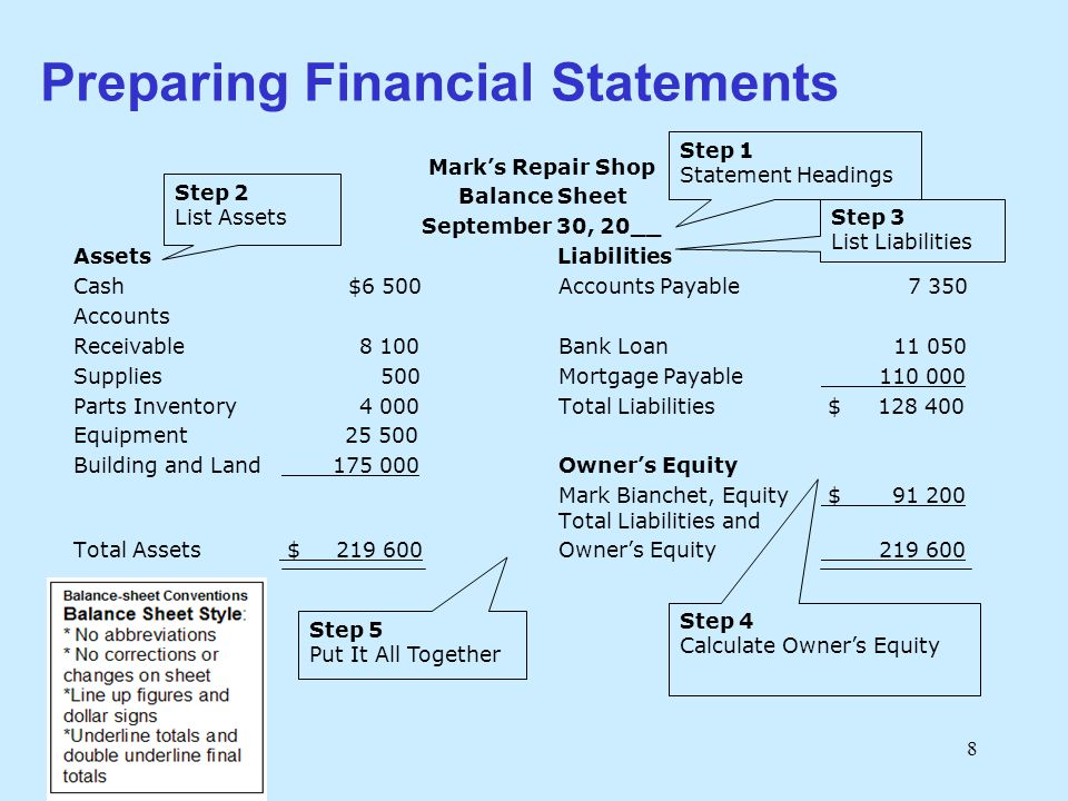 Complete Balance Sheet Example
