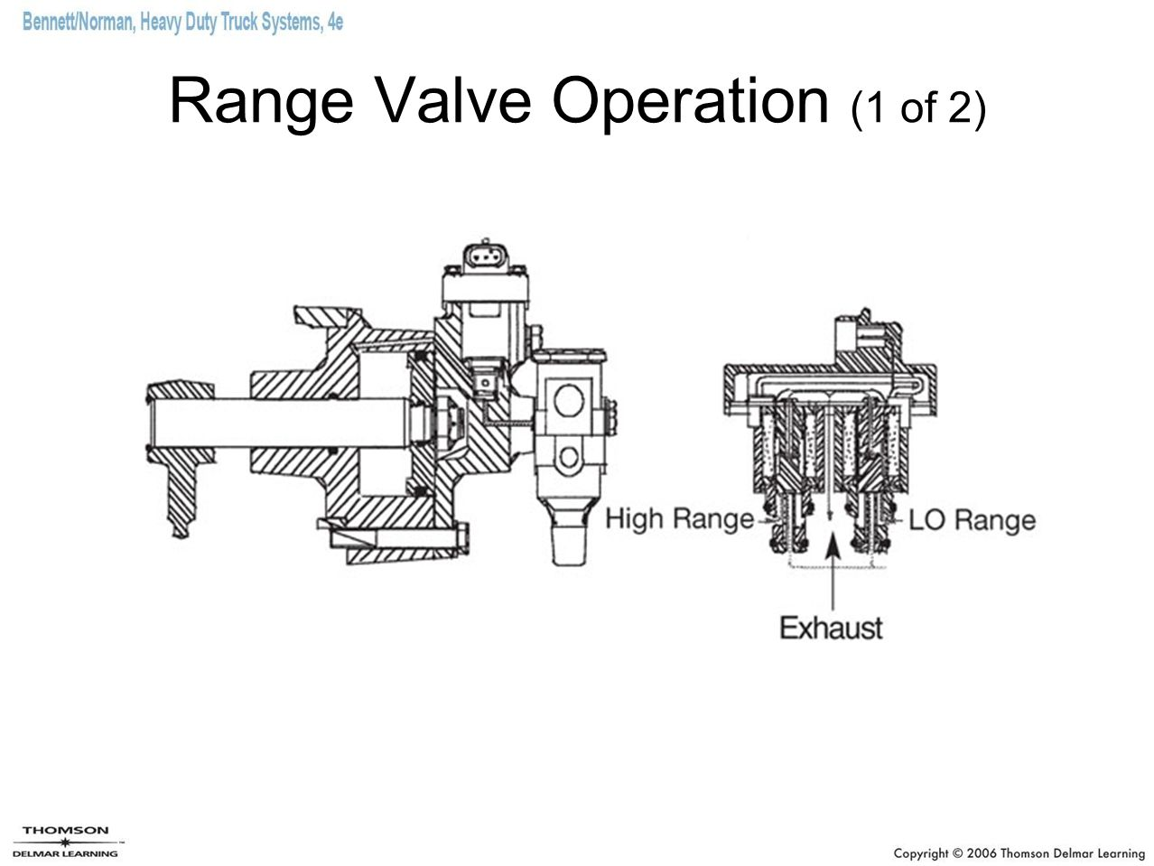 Electronically Automated Standard Transmissions
