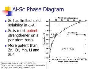 PrecipitationStrengthened AlScTi Alloys  ppt video