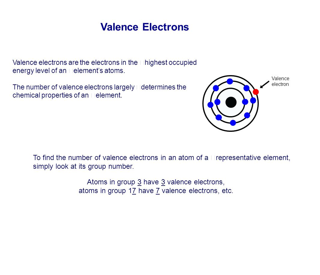Ionic Compounds And Ionic Bonding