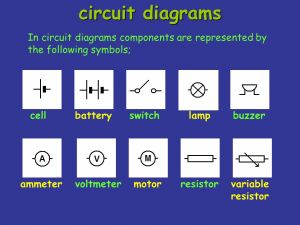 ELECTRICAL CIRCUITS  ppt video online download