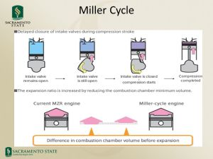 MILLER CYCLE Prof Timothy Marbach ME258 Advanced Thermodynamics  ppt video online download