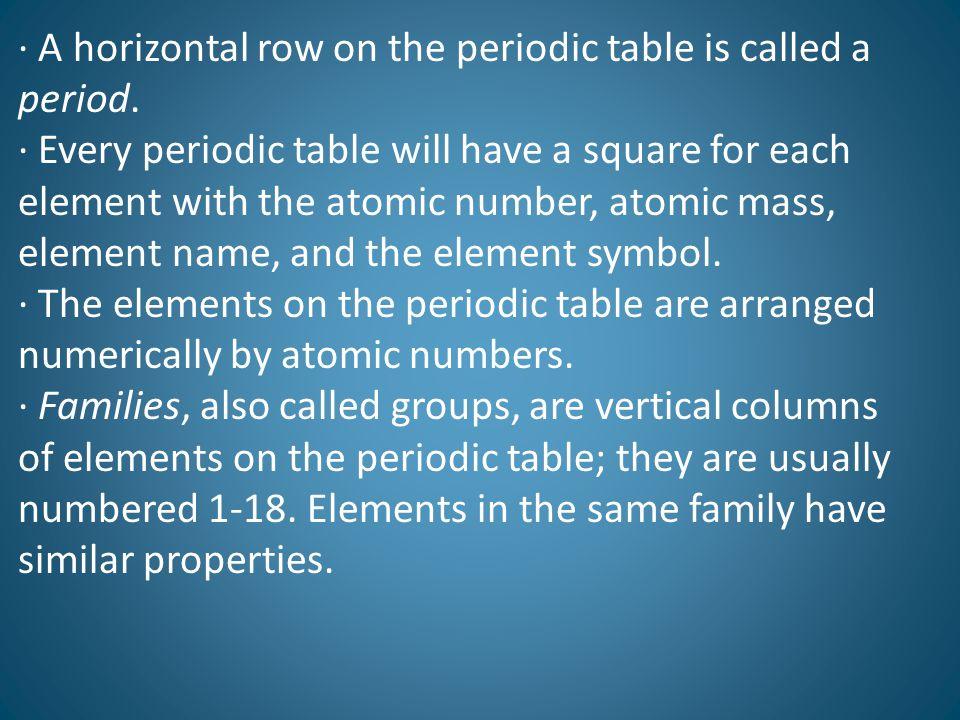 Iodine Chemical Symbol Periodic Table