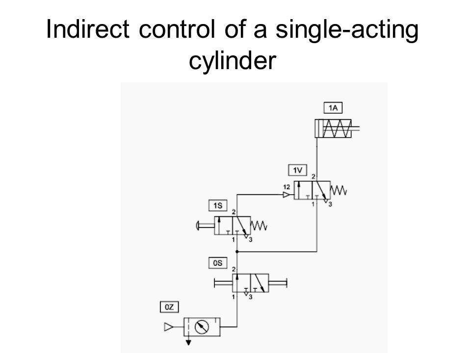 Baxi megaflo wiring diagram somurich baxi megaflo wiring diagram travelworkfodesign cheapraybanclubmaster Images