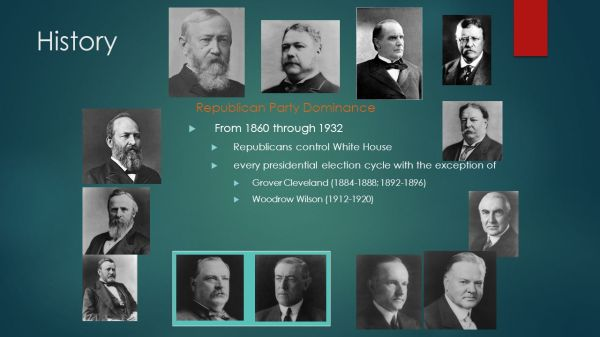 Political Parties in the US - ppt download