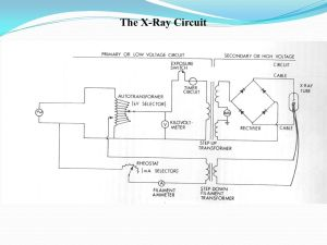 The XRay Circuit  ppt video online download