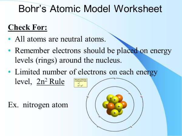 Electron Properties and Arrangement Chapter 5 - ppt video ...