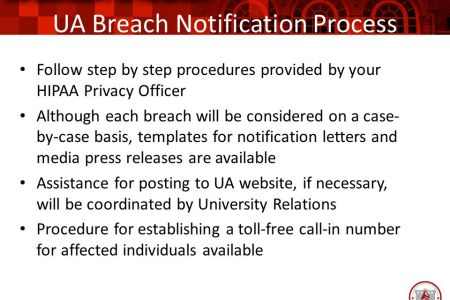 Breach Notification Policy Template Gallery - Template Design Ideas